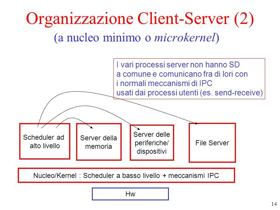 Organizzazione Client-Server (2)
