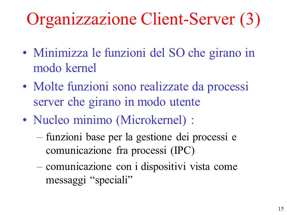 Organizzazione Client-Server (3)