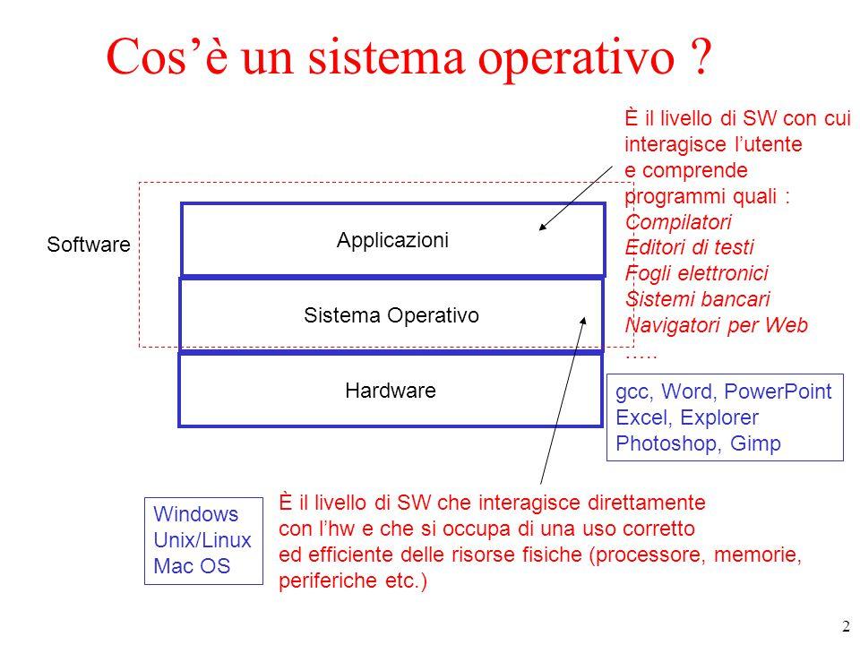 Cos'è un sistema operativo