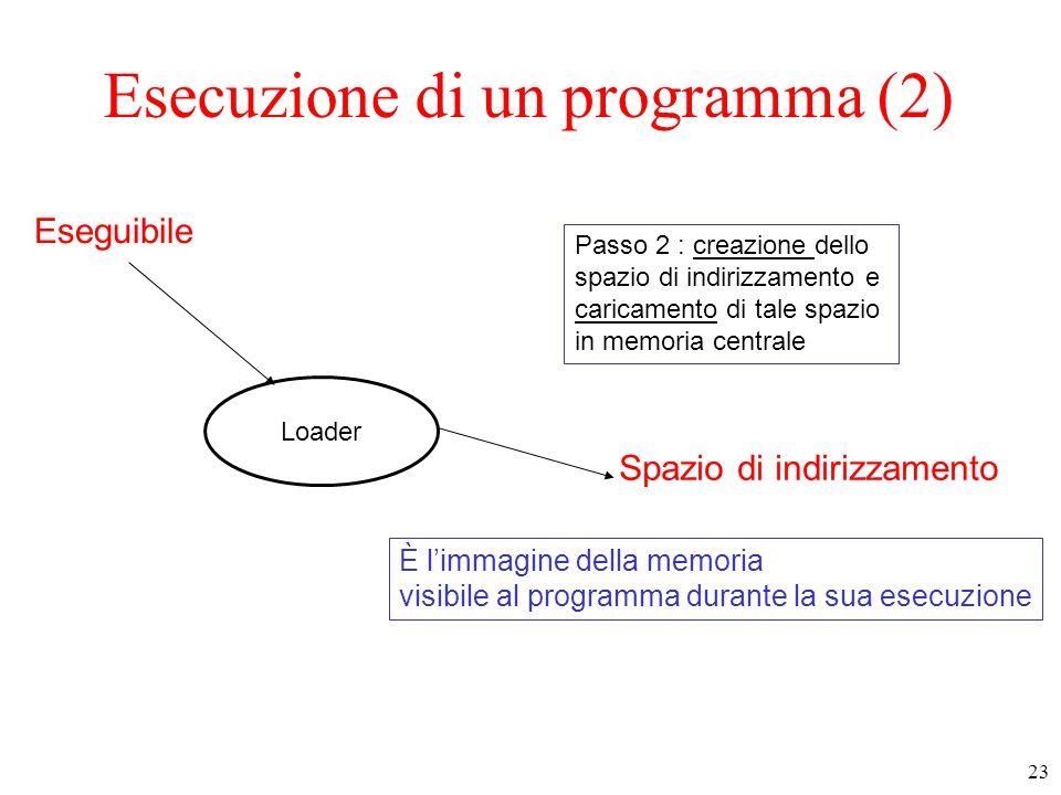 Esecuzione di un programma (2)