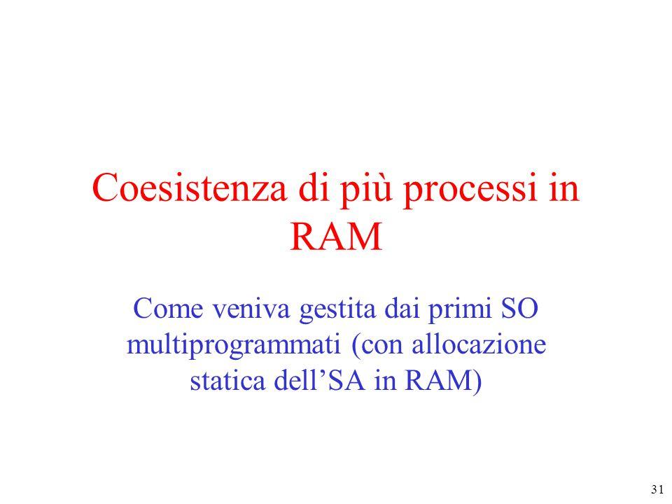 Coesistenza di più processi in RAM