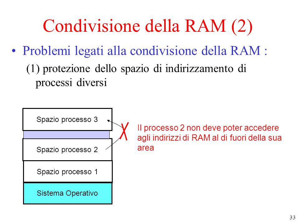Condivisione della RAM (2)