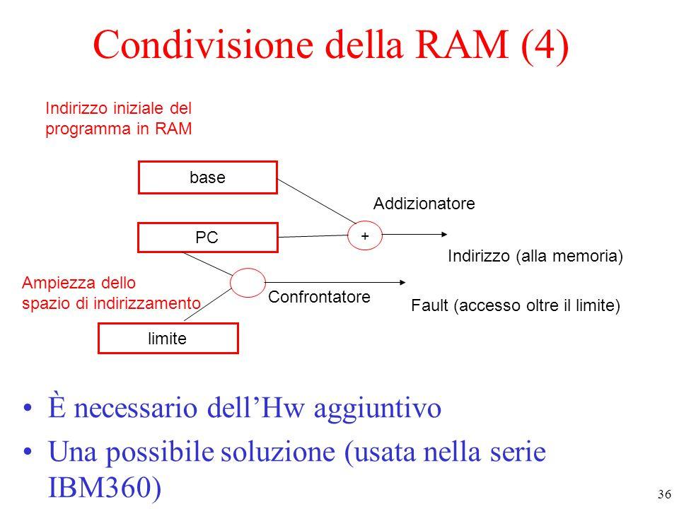 Condivisione della RAM (4)