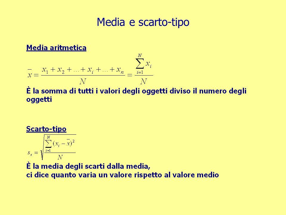 Media e scarto-tipo