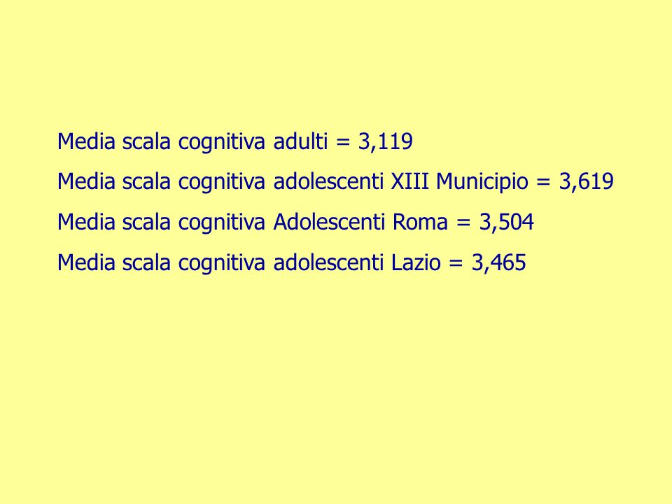 Media scala cognitiva adulti = 3,119