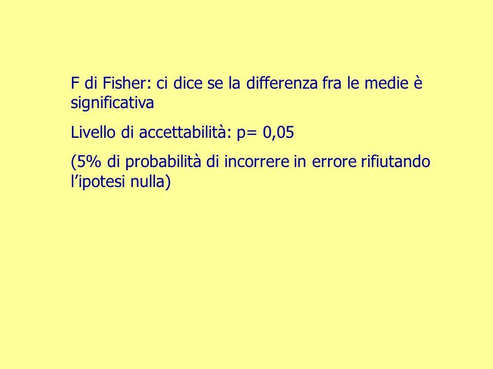 F di Fisher: ci dice se la differenza fra le medie è significativa