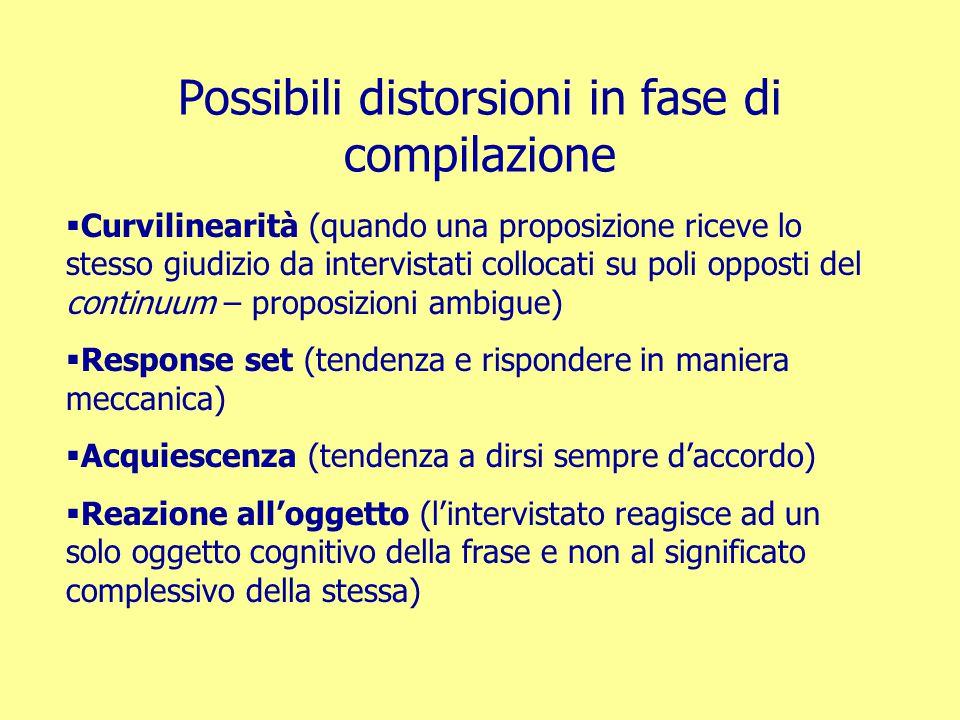 Possibili distorsioni in fase di compilazione