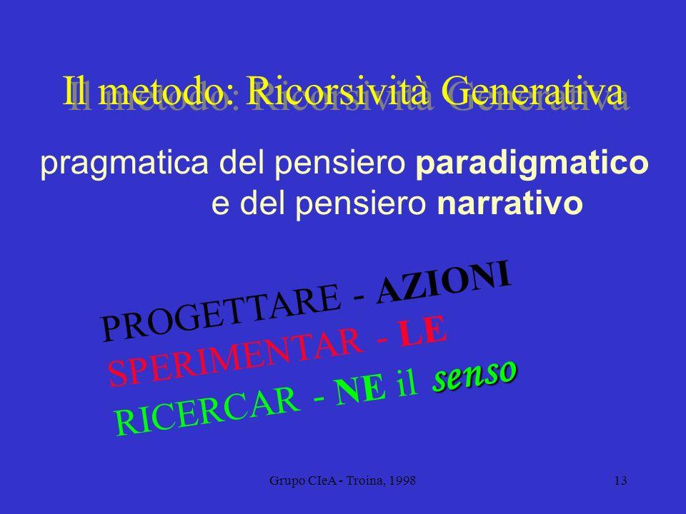 Il metodo: Ricorsività Generativa