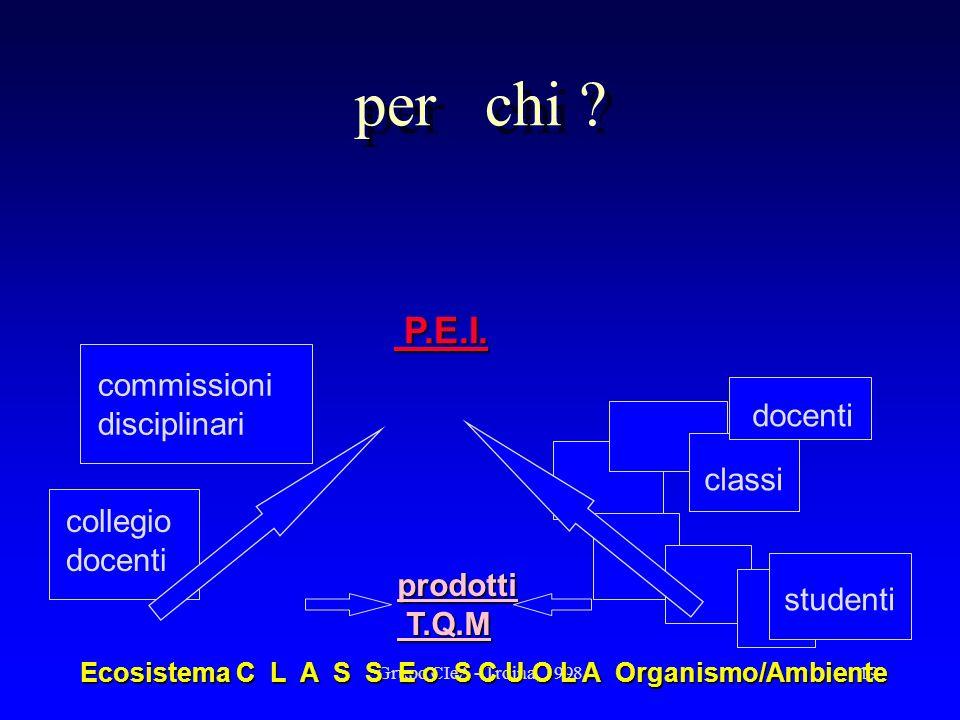 Ecosistema C L A S S E o S C U O L A Organismo/Ambiente