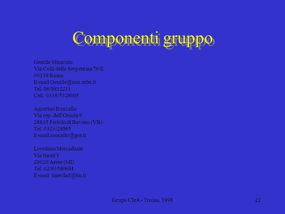 Componenti gruppo Gentile Maurizio Via Colli della Serpentara 76/E