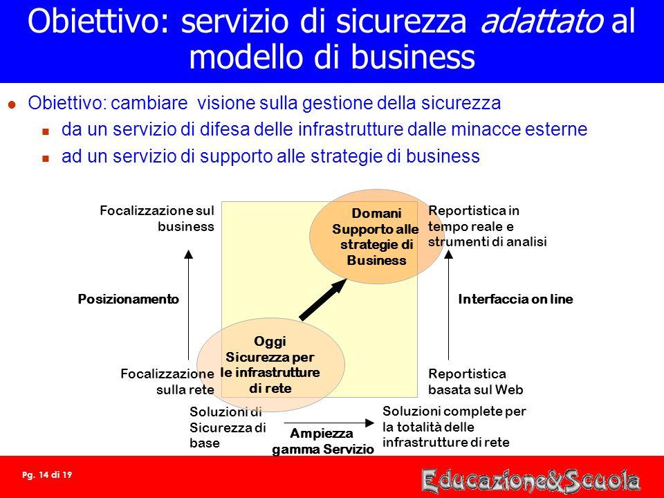 Obiettivo: servizio di sicurezza adattato al modello di business