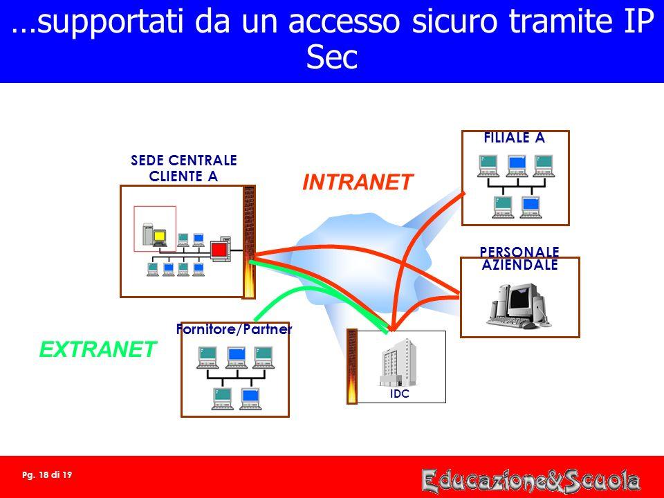 …supportati da un accesso sicuro tramite IP Sec