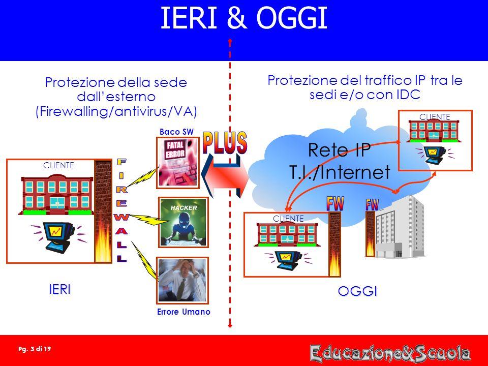 IERI & OGGI PLUS FIREWALL FW FW Rete IP T.I./Internet