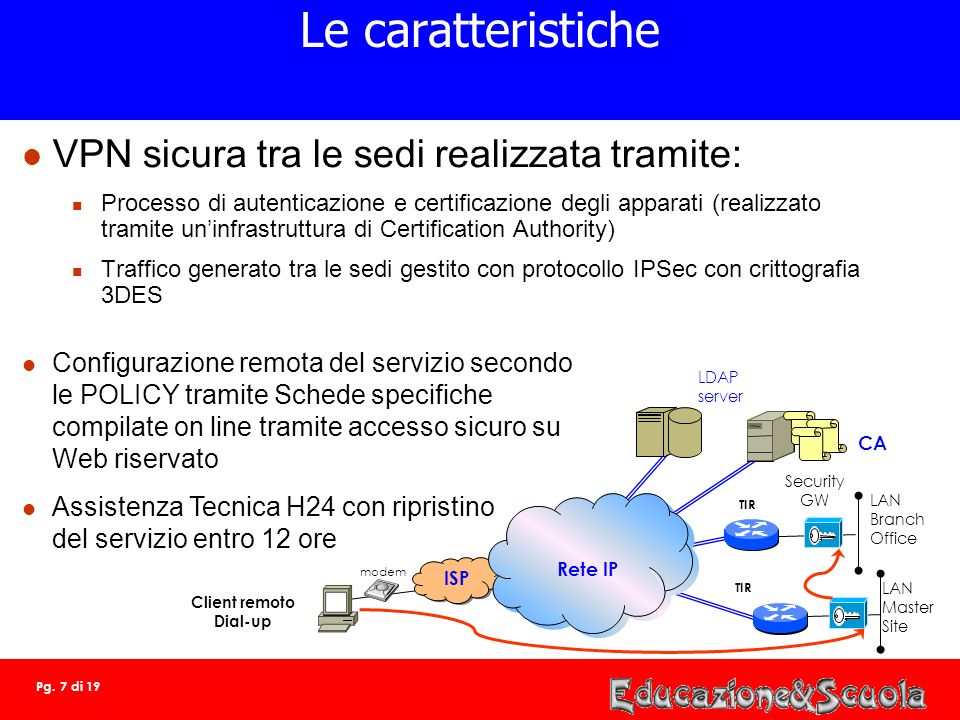 Le caratteristiche VPN sicura tra le sedi realizzata tramite: