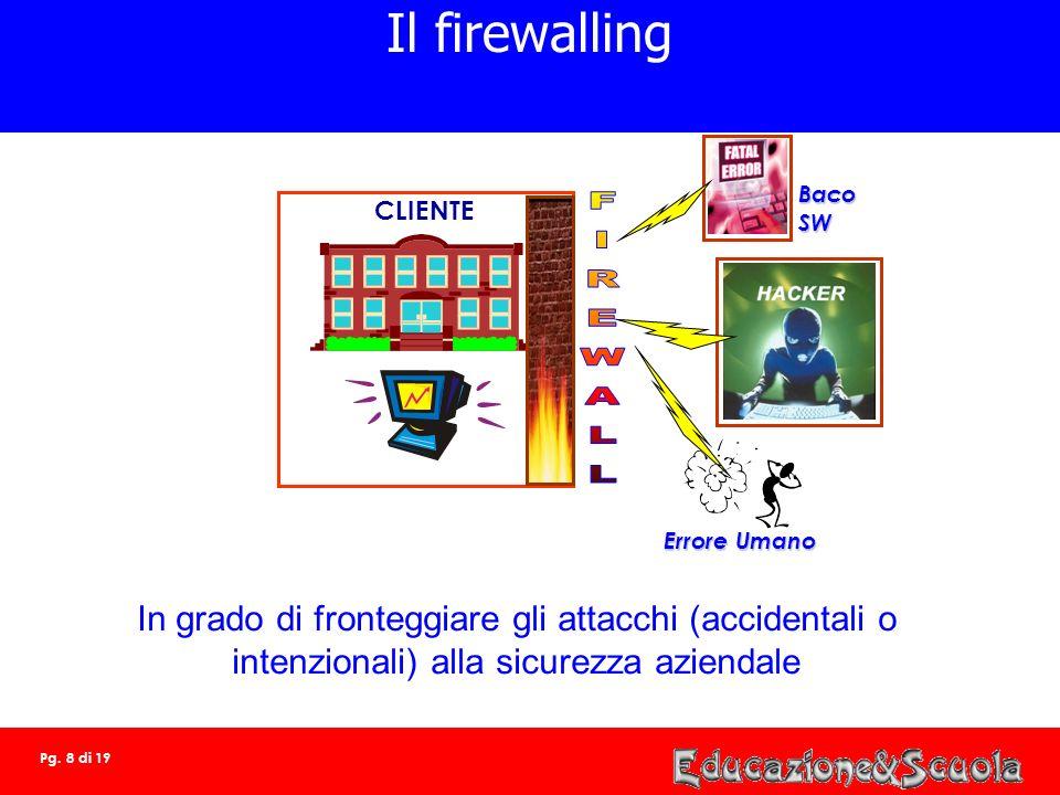 Il firewalling FIREWALL