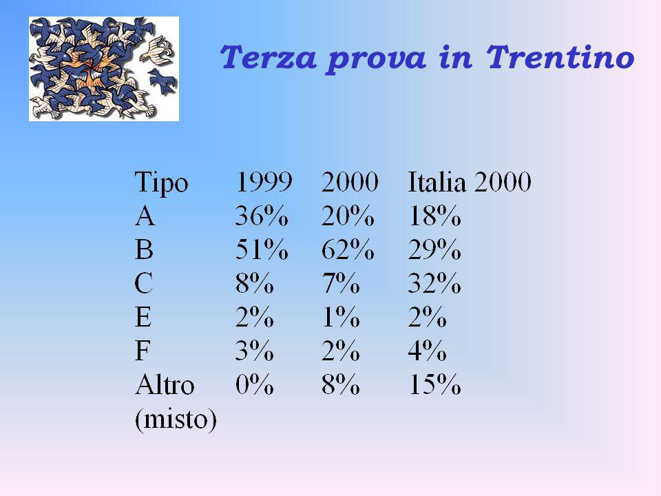 Terza prova in Trentino