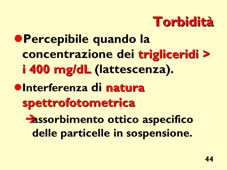 Torbidità Percepibile quando la concentrazione dei trigliceridi > i 400 mg/dL (lattescenza). Interferenza di natura spettrofotometrica.