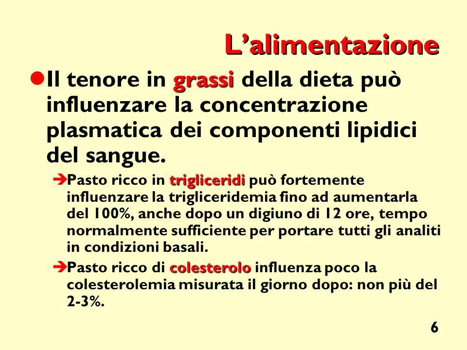 L'alimentazione Il tenore in grassi della dieta può influenzare la concentrazione plasmatica dei componenti lipidici del sangue.