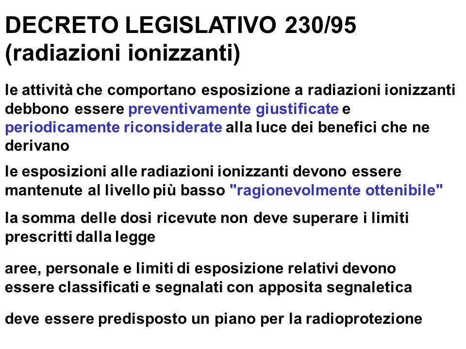 DECRETO LEGISLATIVO 230/95 (radiazioni ionizzanti)