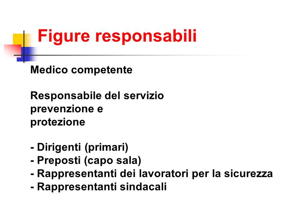 Figure responsabili Medico competente Responsabile del servizio
