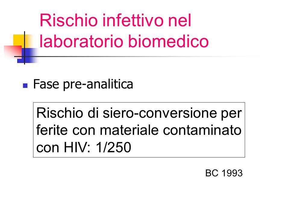 Rischio infettivo nel laboratorio biomedico