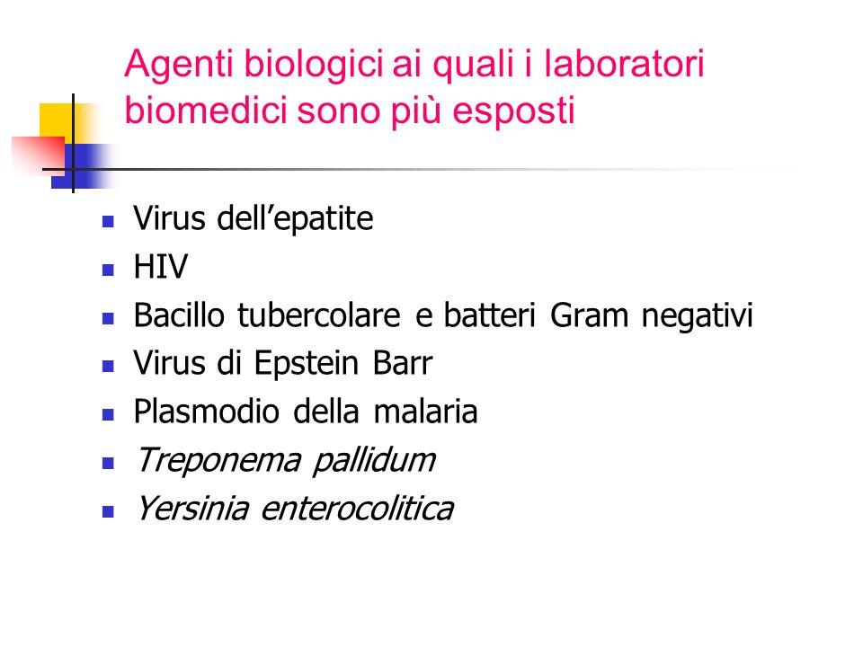 Agenti biologici ai quali i laboratori biomedici sono più esposti