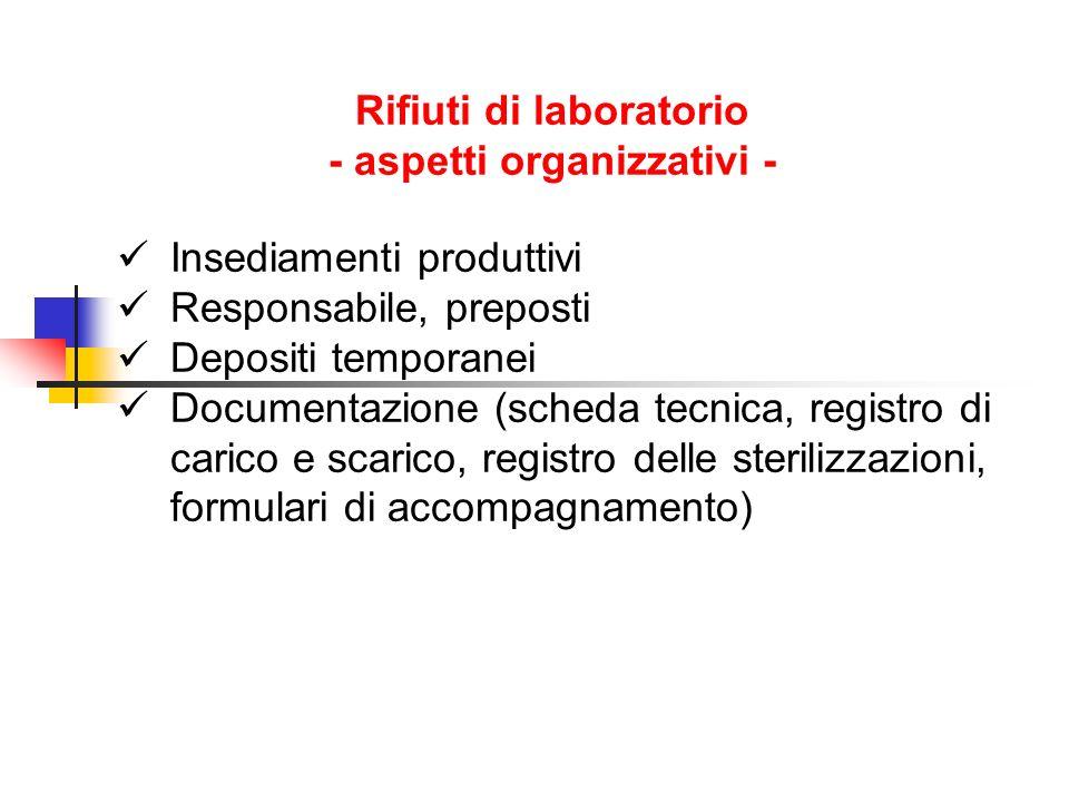 Rifiuti di laboratorio - aspetti organizzativi -