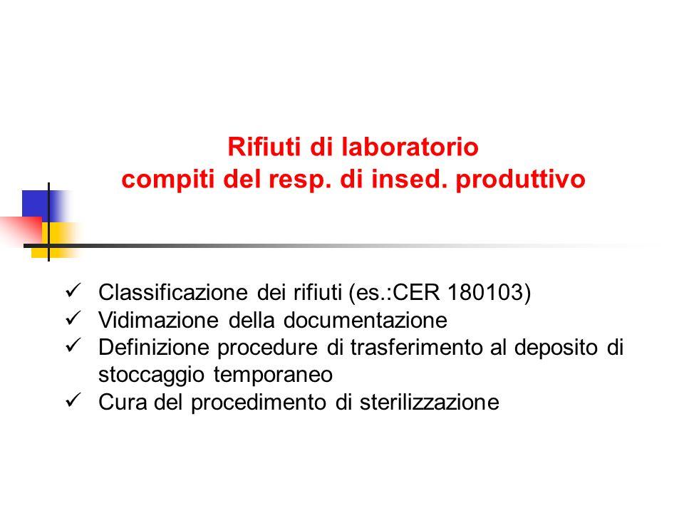 Rifiuti di laboratorio compiti del resp. di insed. produttivo