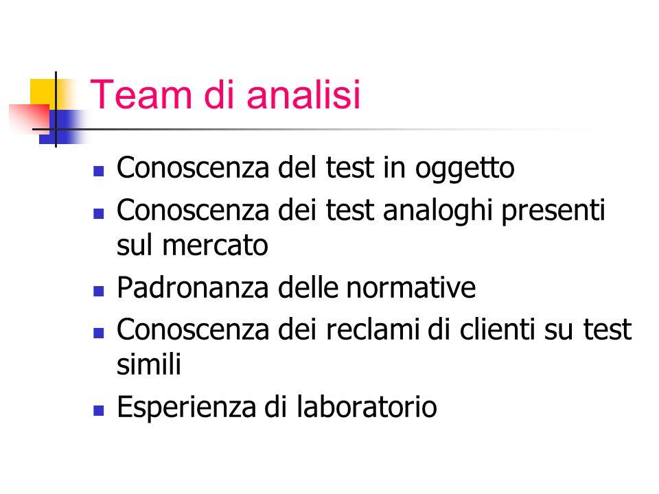 Team di analisi Conoscenza del test in oggetto