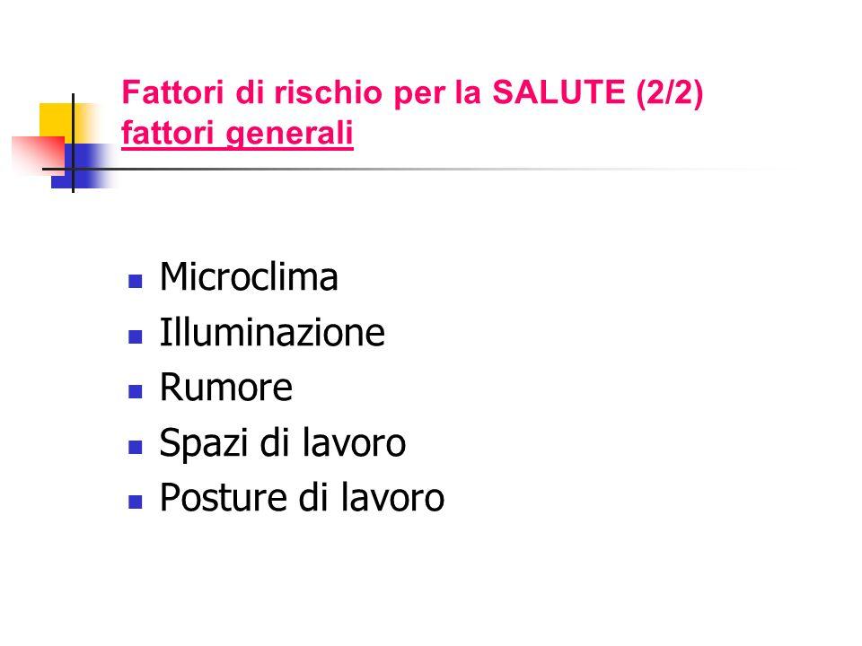 Fattori di rischio per la SALUTE (2/2) fattori generali