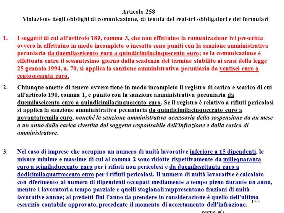 Articolo 258 Violazione degli obblighi di comunicazione, di tenuta dei registri obbligatori e dei formulari