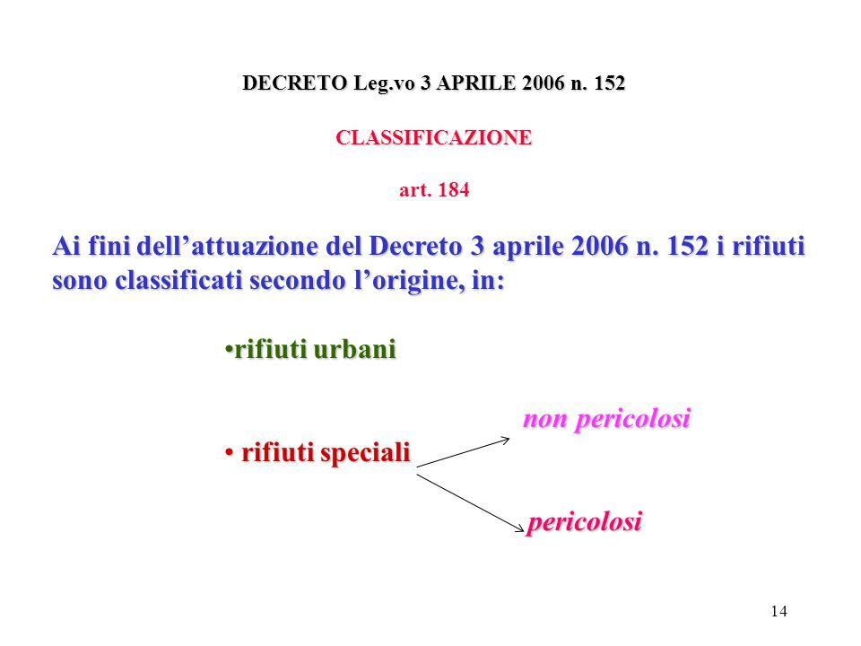 DECRETO Leg.vo 3 APRILE 2006 n. 152 CLASSIFICAZIONE. art. 184.