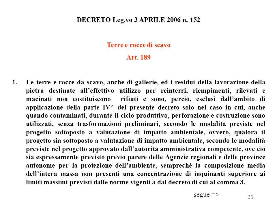 DECRETO Leg.vo 3 APRILE 2006 n. 152 Terre e rocce di scavo. Art. 189.