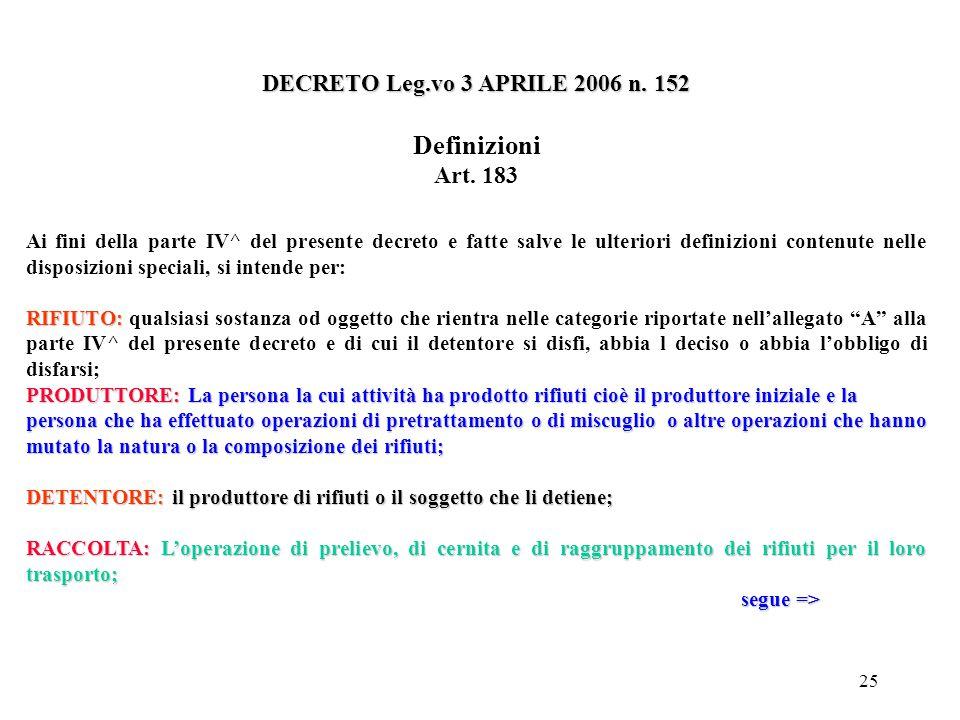 Definizioni DECRETO Leg.vo 3 APRILE 2006 n. 152 Art. 183