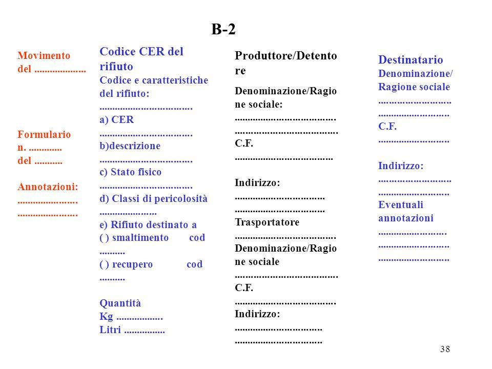 B-2 Codice CER del rifiuto Produttore/Detentore Destinatario Movimento