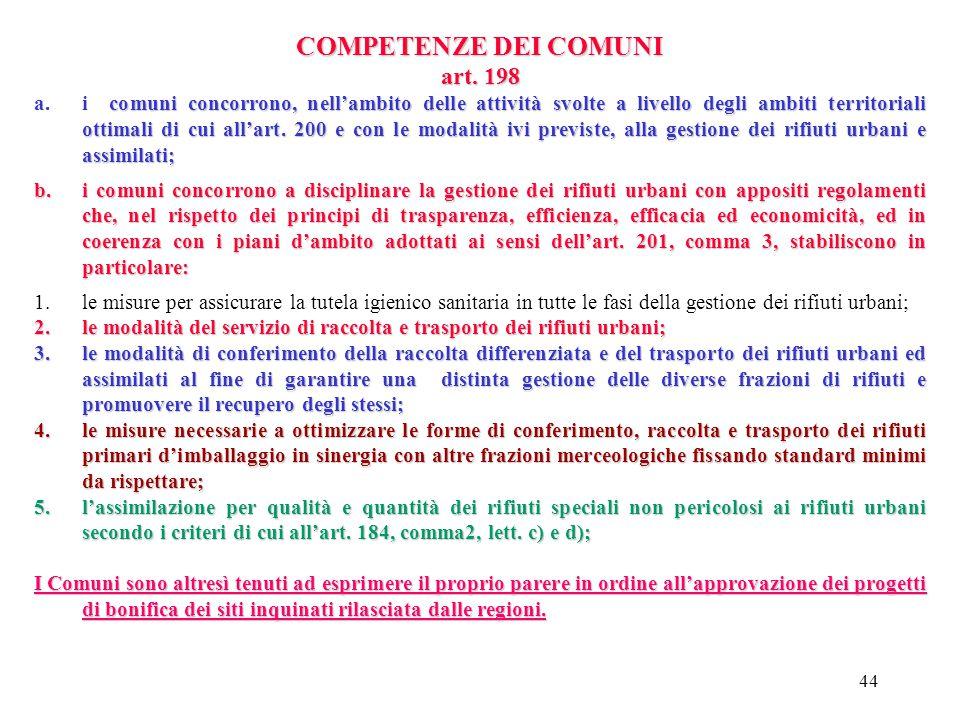 COMPETENZE DEI COMUNI art. 198