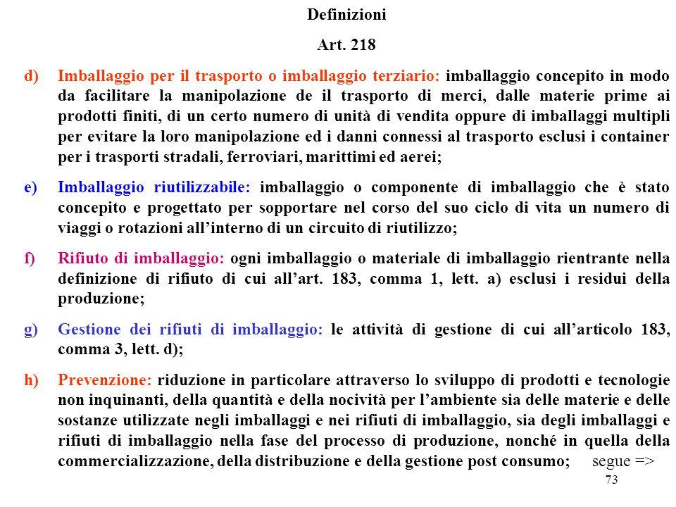 Definizioni Art. 218.