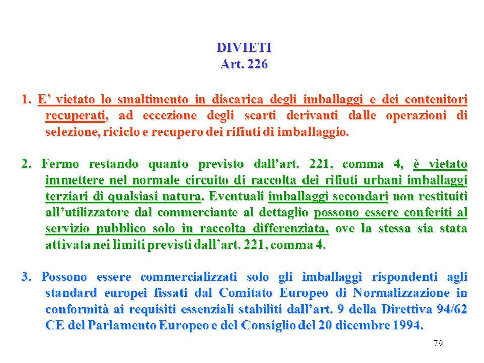 DIVIETI Art. 226.