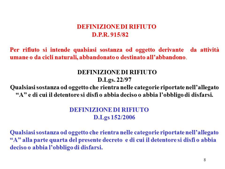 DEFINIZIONE DI RIFIUTO