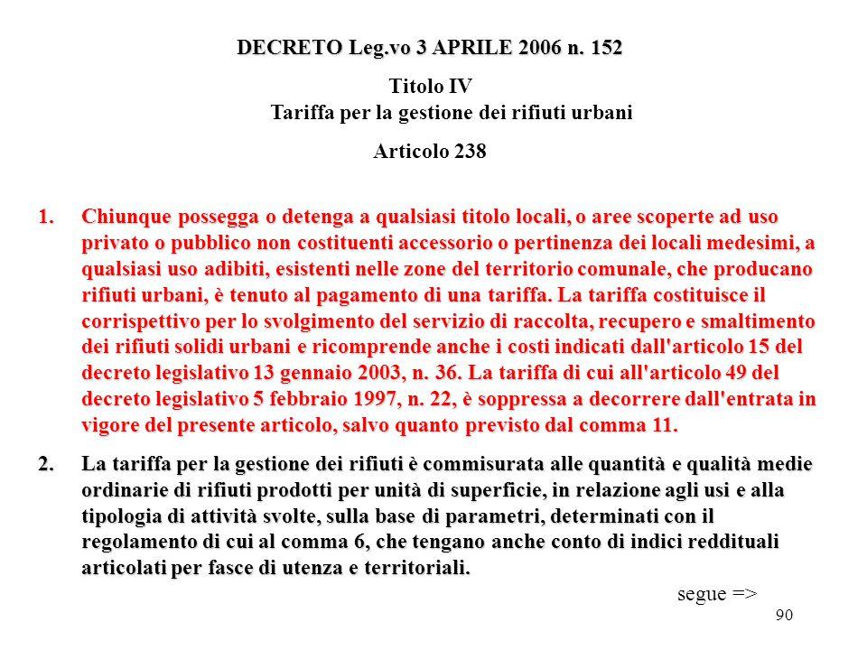Titolo IV Tariffa per la gestione dei rifiuti urbani