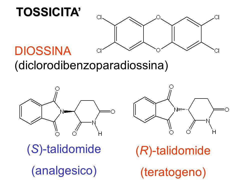 TOSSICITA'DIOSSINA.(diclorodibenzoparadiossina) (S)-talidomide.