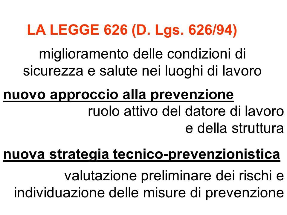 LA LEGGE 626 (D. Lgs. 626/94)miglioramento delle condizioni di sicurezza e salute nei luoghi di lavoro.