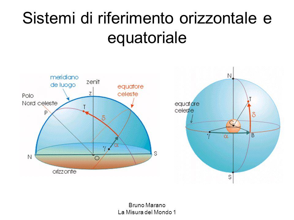 Sistemi di riferimento orizzontale e equatoriale