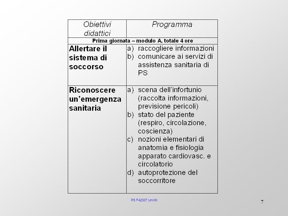 PS F42007 UniMI