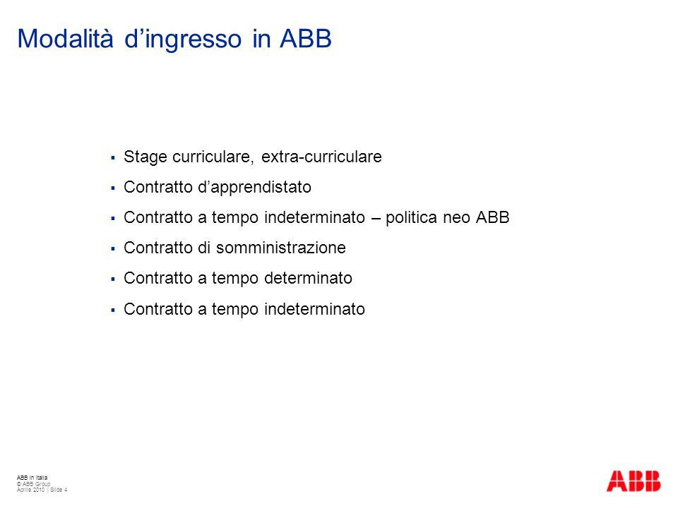 Modalità d'ingresso in ABB