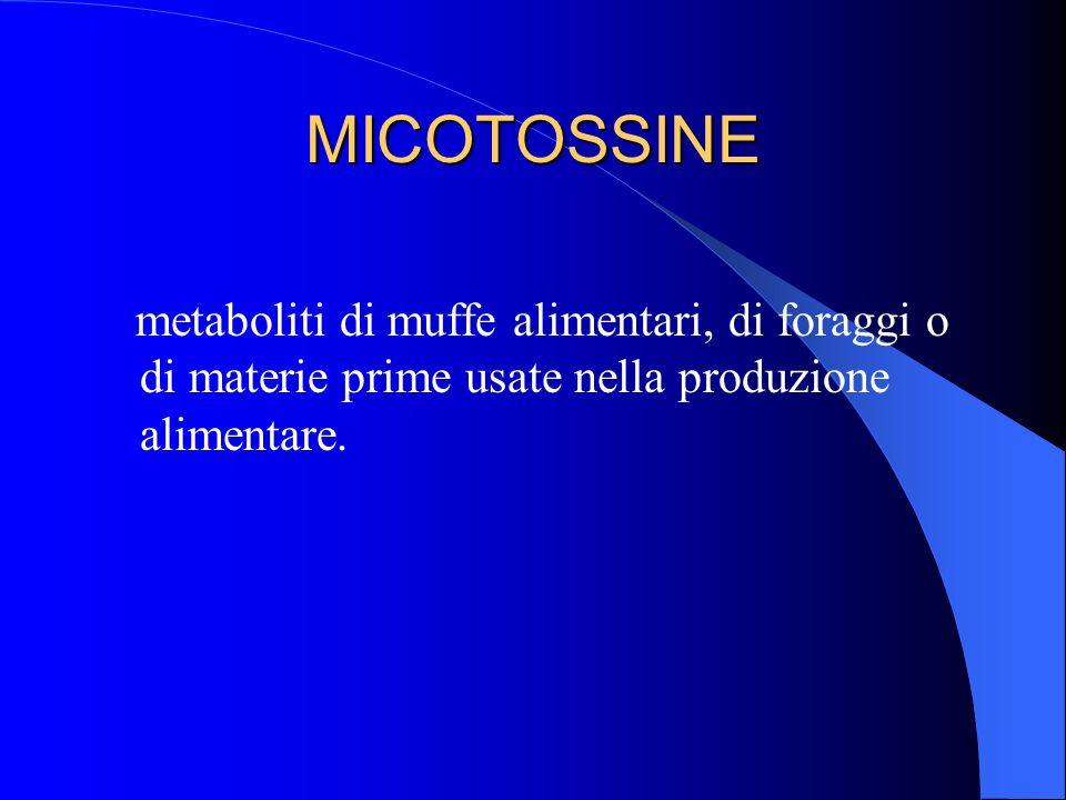 MICOTOSSINE metaboliti di muffe alimentari, di foraggi o di materie prime usate nella produzione alimentare.