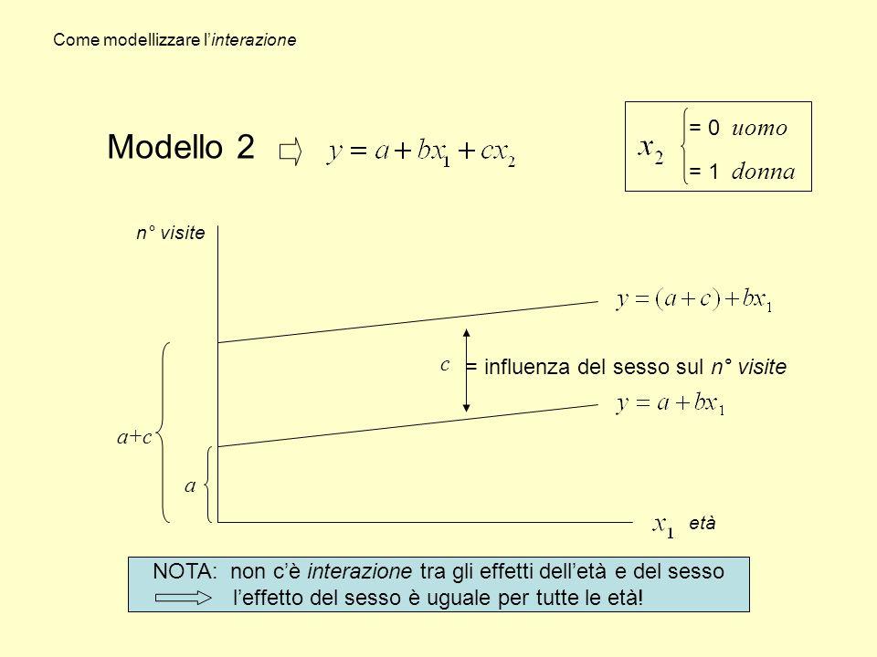Come modellizzare l'interazione