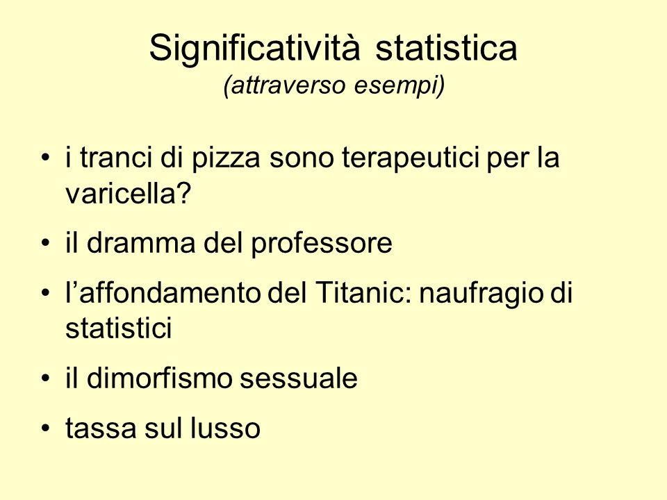 Significatività statistica (attraverso esempi)