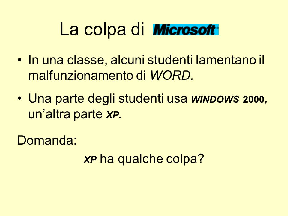 La colpa di In una classe, alcuni studenti lamentano il malfunzionamento di WORD. Una parte degli studenti usa WINDOWS 2000, un'altra parte XP.