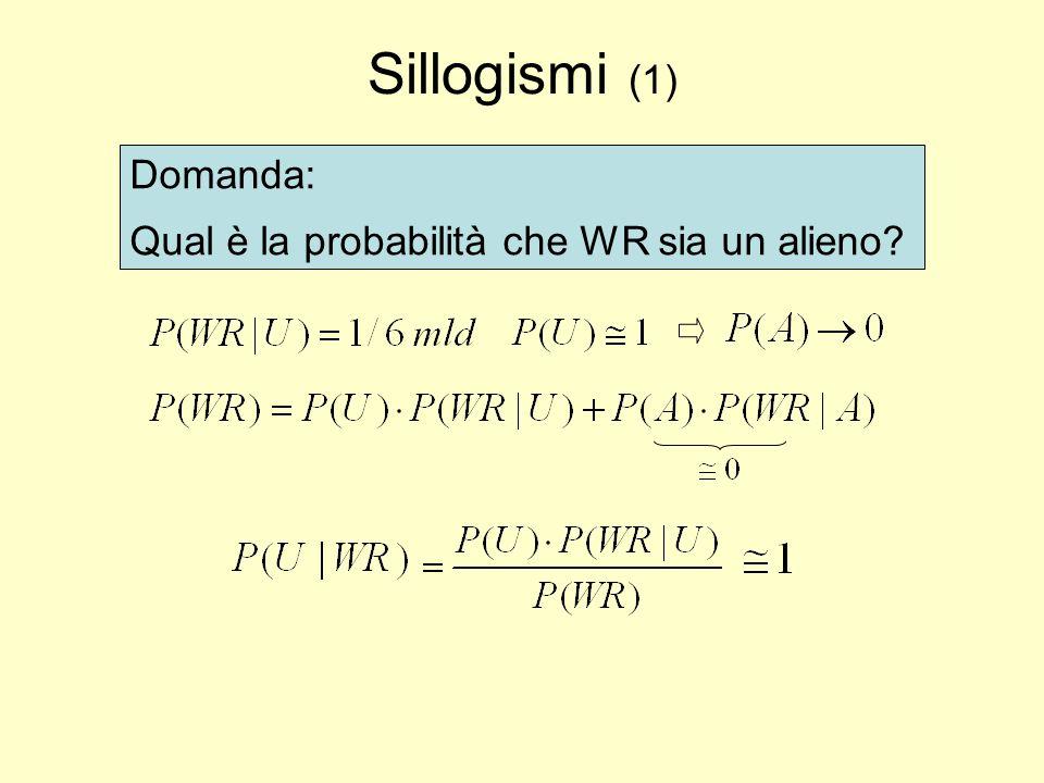 Sillogismi (1) Domanda: Qual è la probabilità che WR sia un alieno